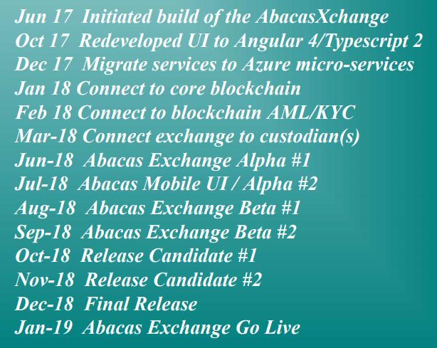 abacasexchange roadmap