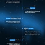 browserslab screenshot 4