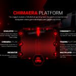 chimaera screenshot 3
