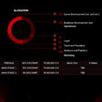 chimaera screenshot 8