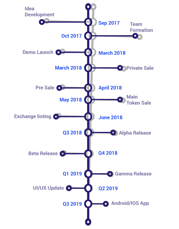 libertylance roadmap