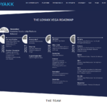 loyakk screenshot 8