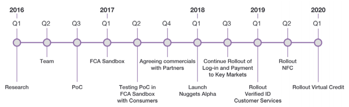 nuggets roadmap