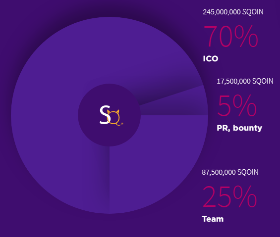 stasyq fund distribution