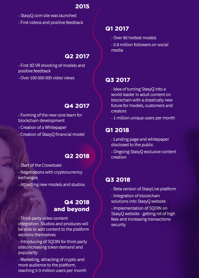 stasyq roadmap